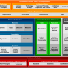 TOGAF Content Framework